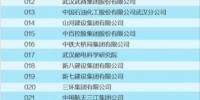 2017武汉企业100 强榜单(一) - 新浪湖北