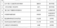 我校9项成果获国家社科基金后期资助 - 武汉大学
