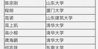 刘侃教授入选2017年中国高被引学者榜单 - 武汉纺织大学