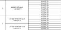 武汉三环线北段新增24套电子警察测速设备 - 新浪湖北