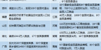 """向贫困""""亮剑"""":22省政府工作报告公布摘帽目标 - 人民政府扶贫开发办公室"""