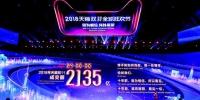 图为:11月12日零点,2018年天猫双11交易额定格在2135亿元 - 新浪湖北