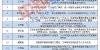 31省份养老服务相关政策全出炉 官方喊话扩大供给 - 新浪湖北