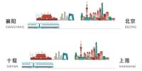湖北这两个地级市 坐高铁可直达北京、上海 - 新浪湖北