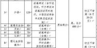 """武汉""""新中考""""方案出炉 从2020年初一新生开始实施 - 新浪湖北"""